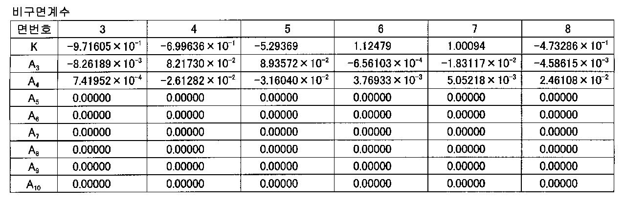 Figure 112006012752748-pat00011