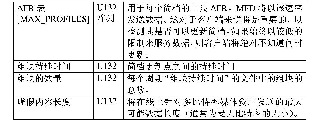 Figure CN102740159BD00381