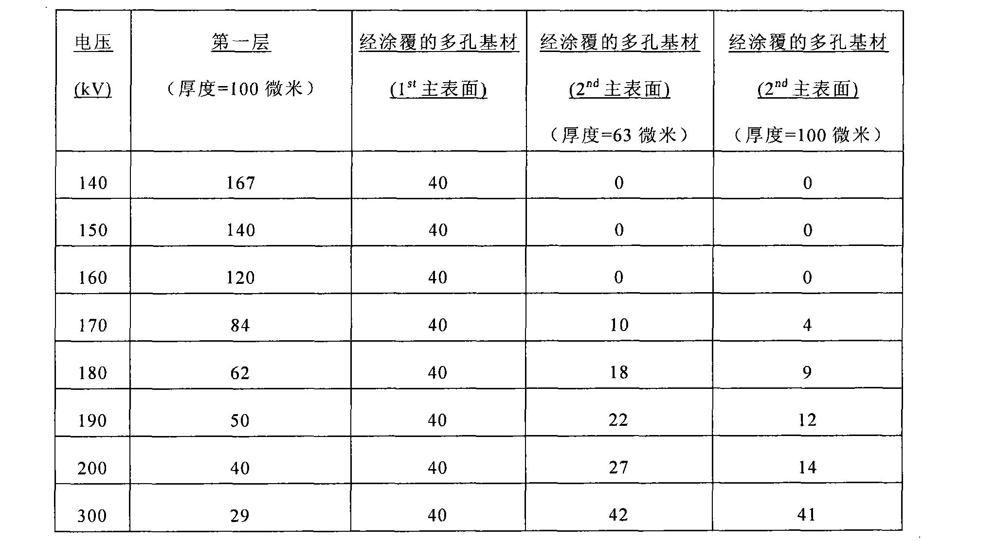 Figure CN101945694BD00151