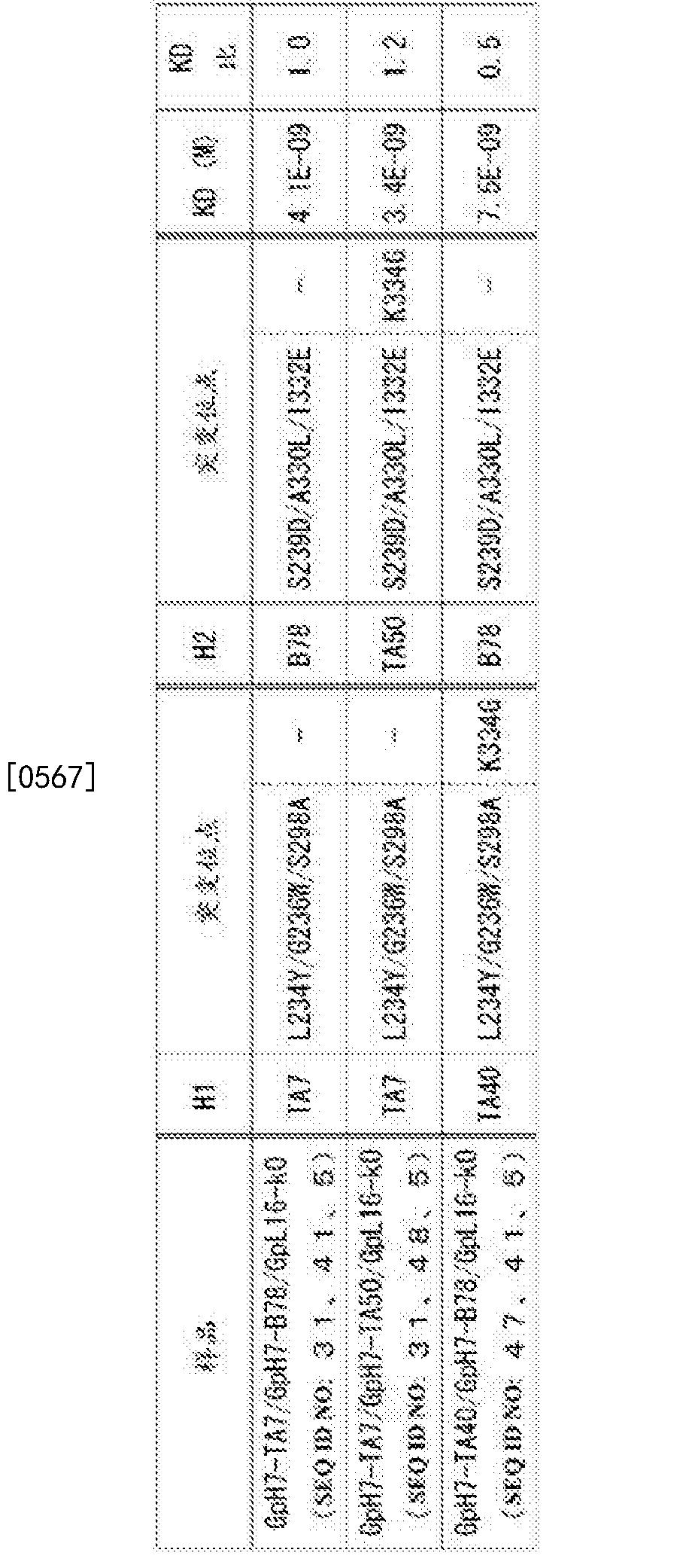 Figure CN105102618BD00871