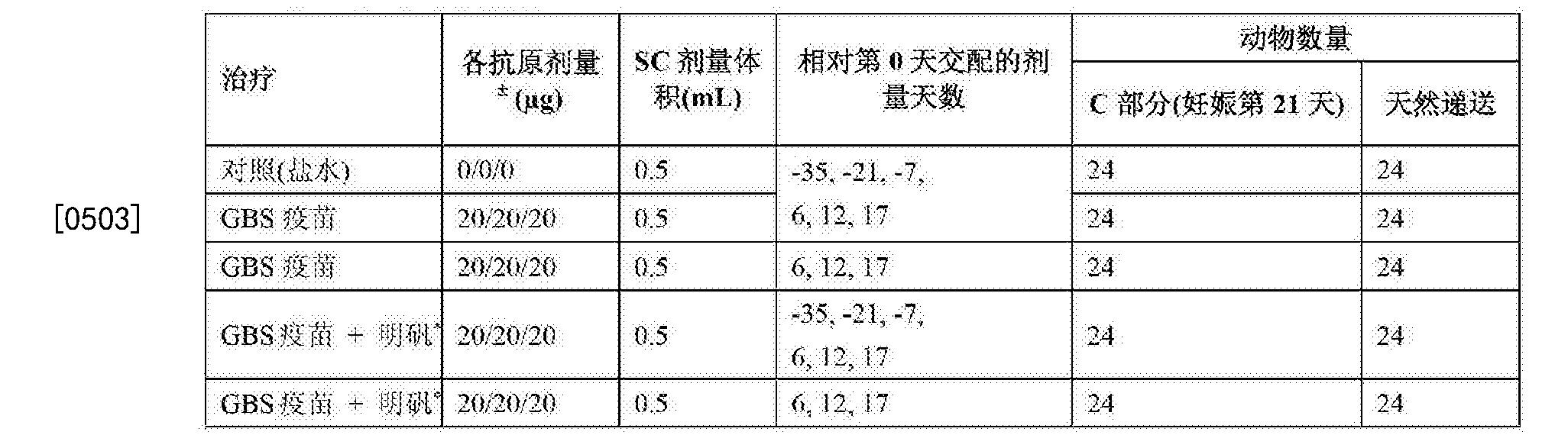 Figure CN103209708BD00571