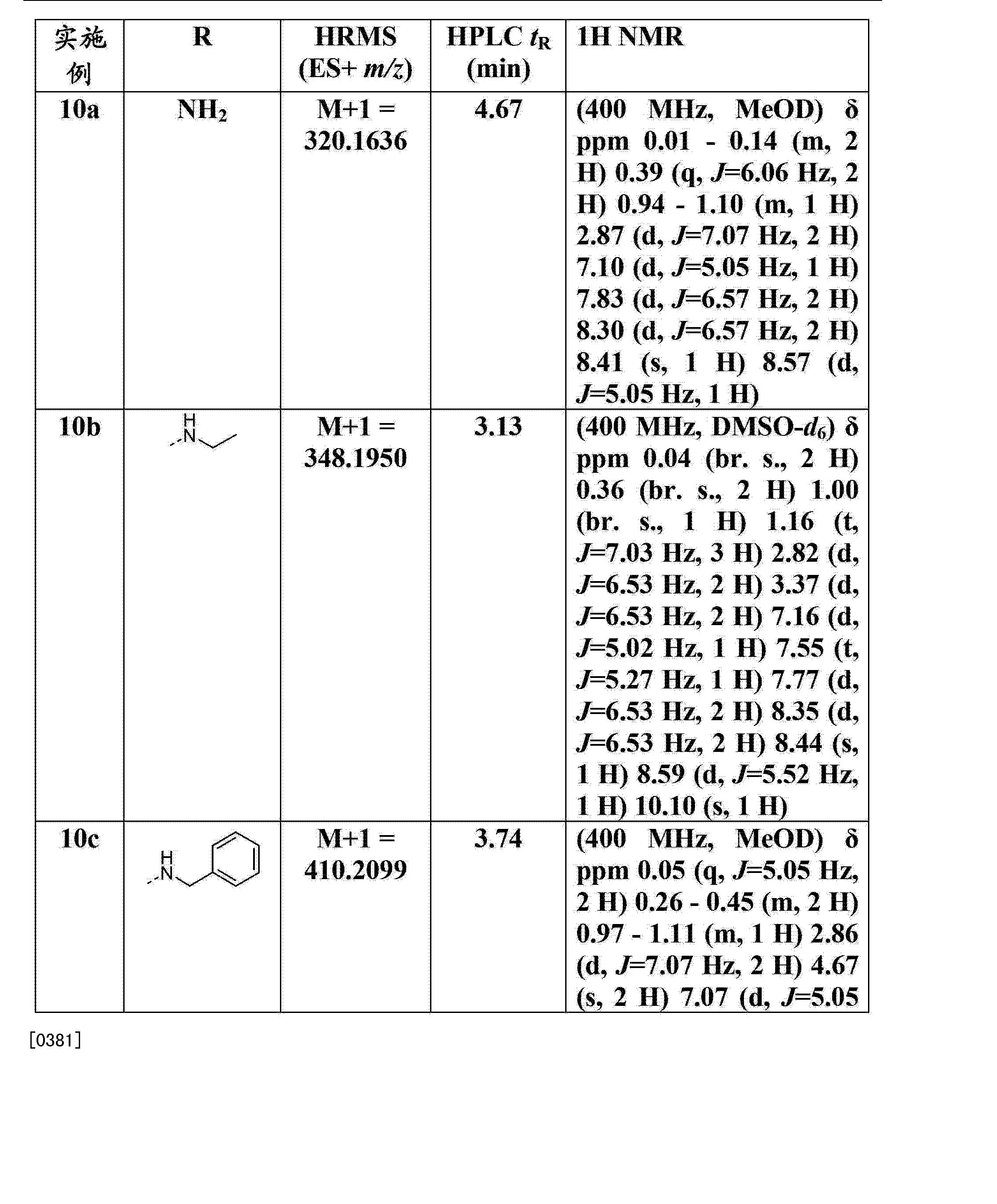 Figure CN103270026AD00571