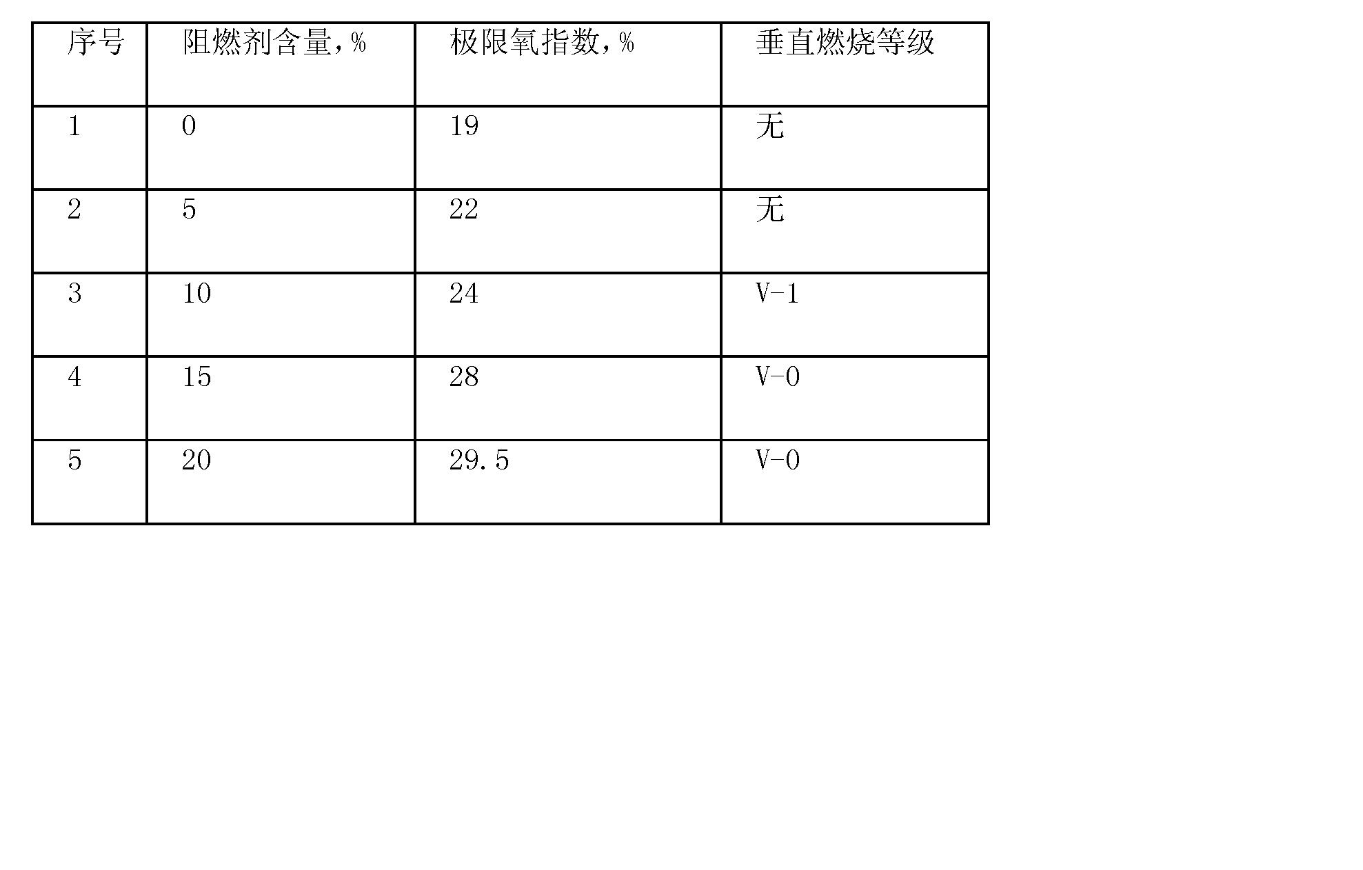 Figure CN103012848AD00072