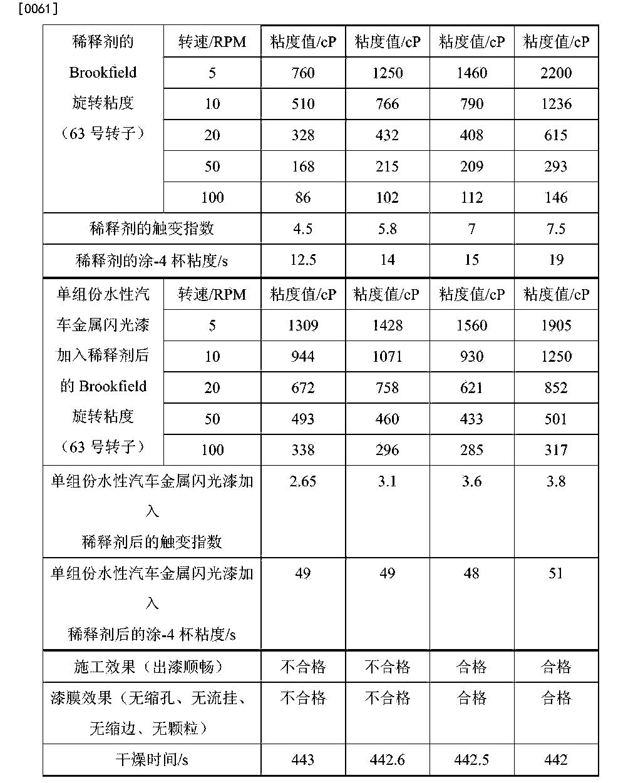 Figure CN105820643AD00131