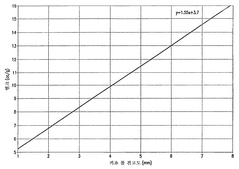 Figure R1020057017819