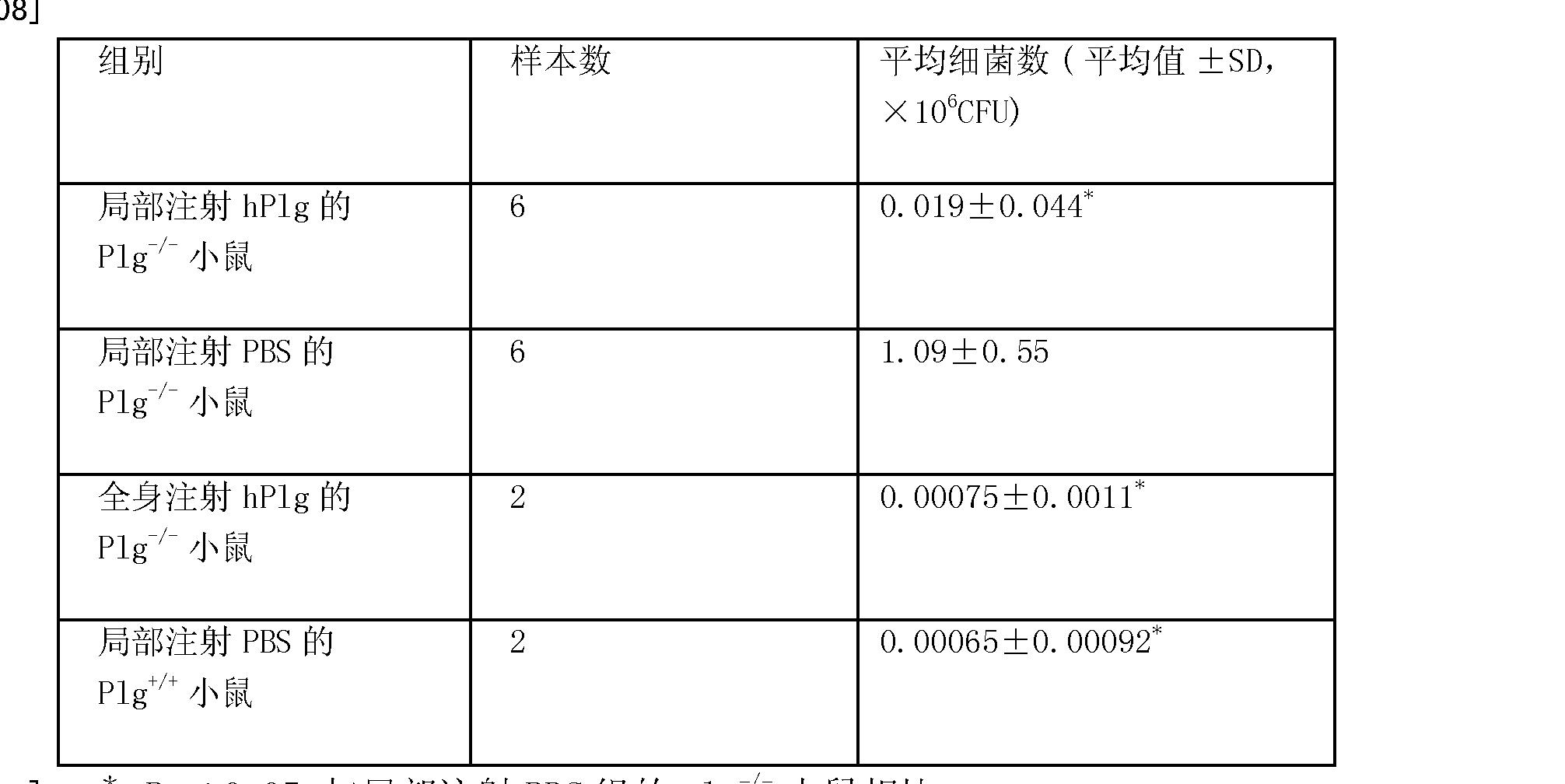 Figure CN101573134BD00261