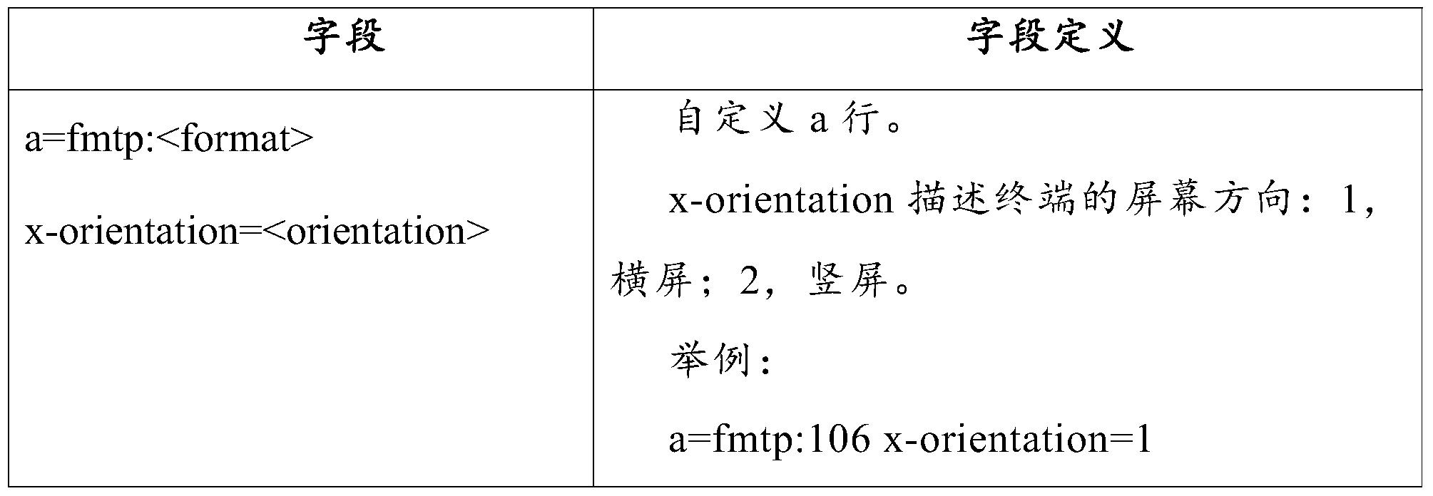 Figure PCTCN2014092795-appb-000001