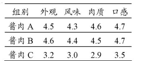 Figure CN102058104AD00091