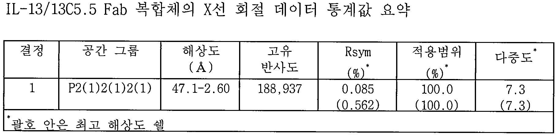 Figure 112015043114283-pat00028
