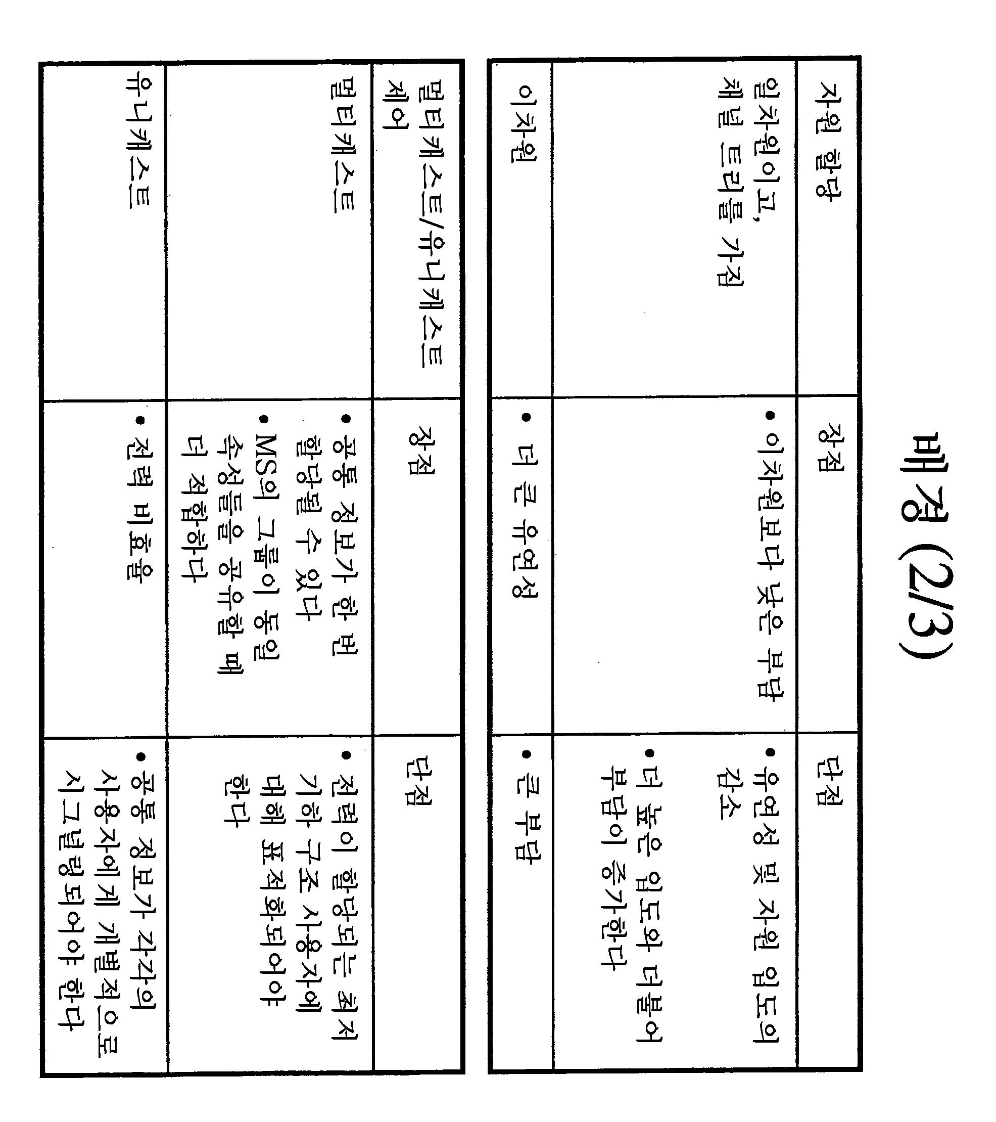 Figure 112016018236900-pat00024