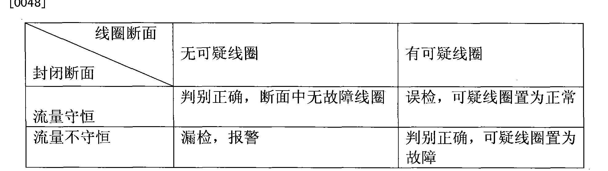 Figure CN102169630AD00093