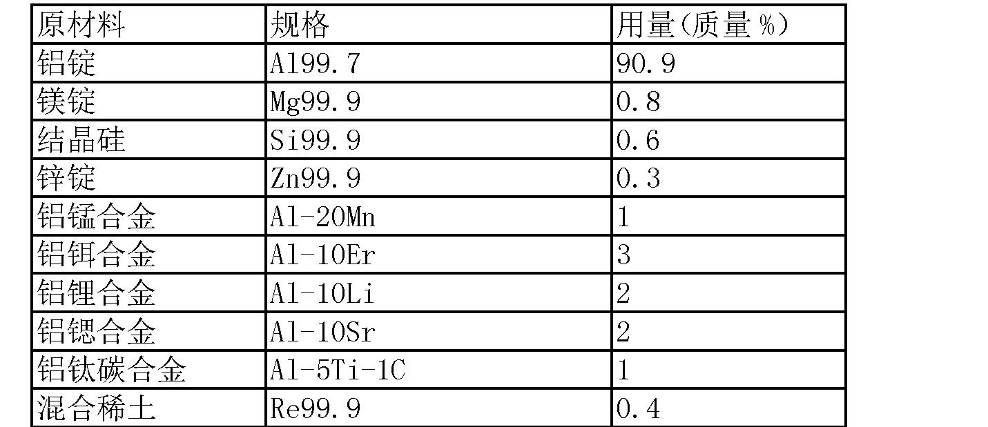 Figure CN104946942AD00062