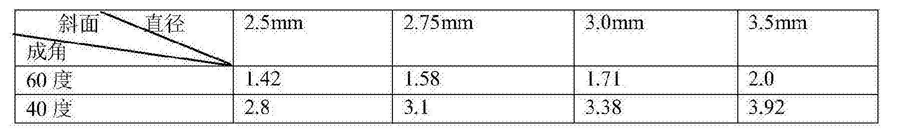 Figure CN106175982AD00071
