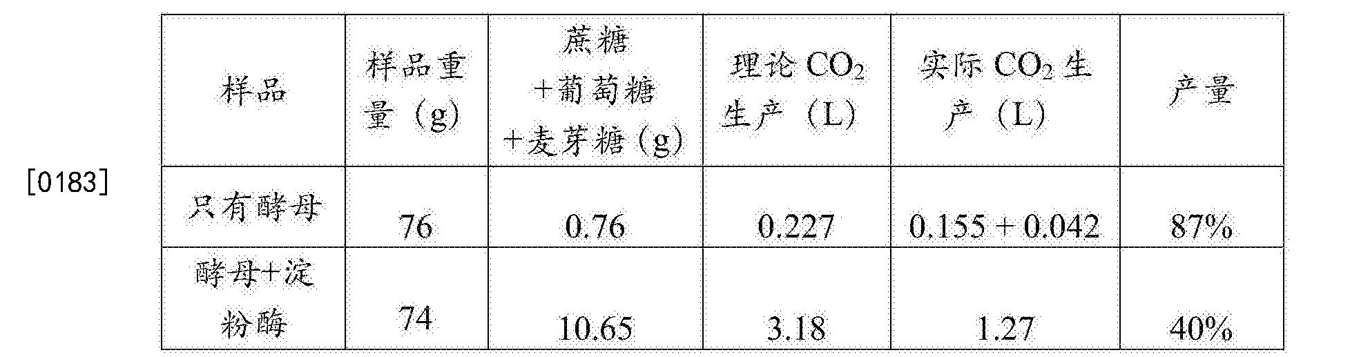 Figure CN107109440BD00181