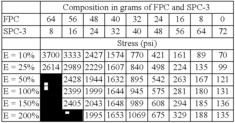 Figure US06982310-20060103-C00005