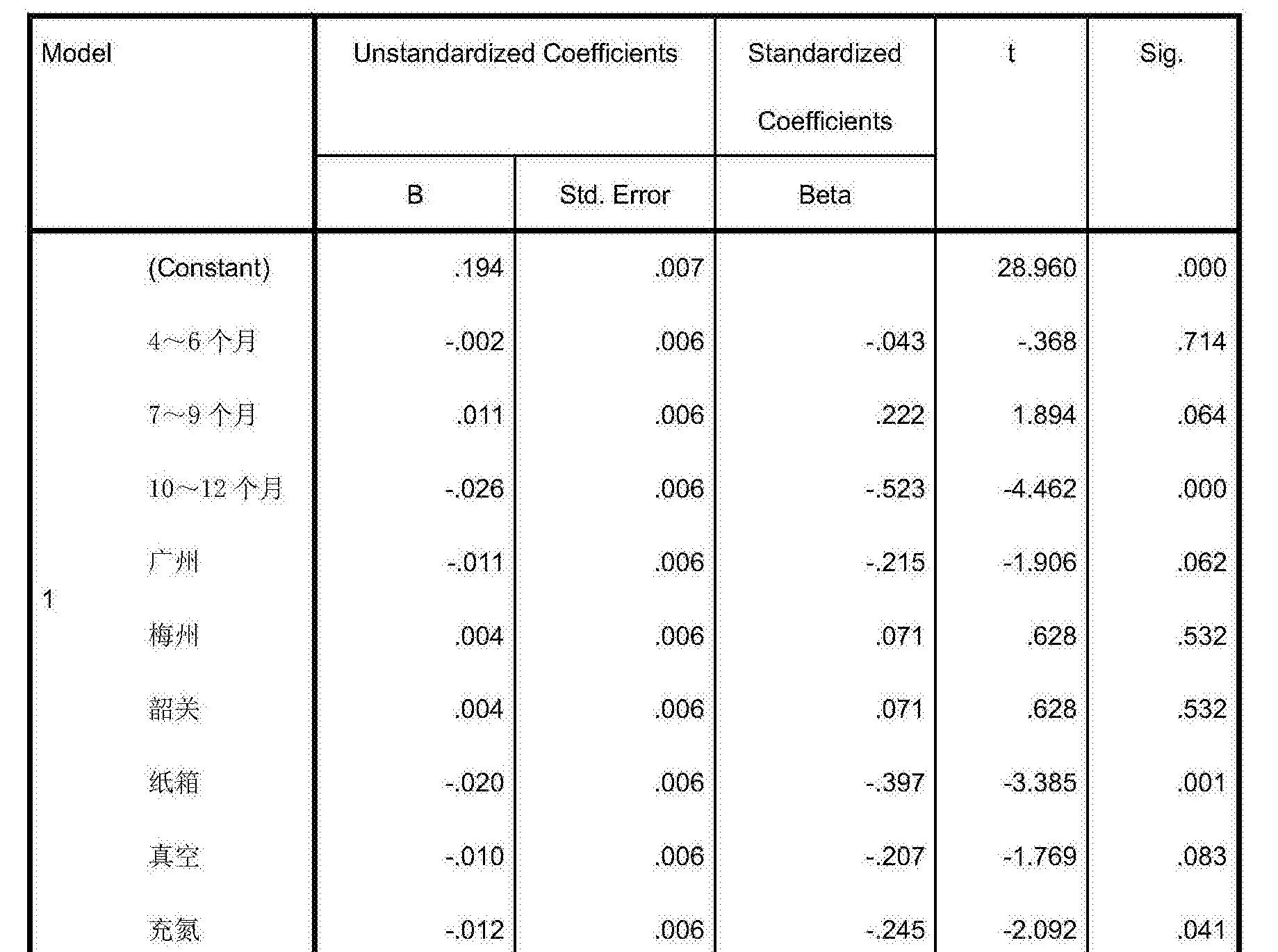 Figure CN106617274AD00162