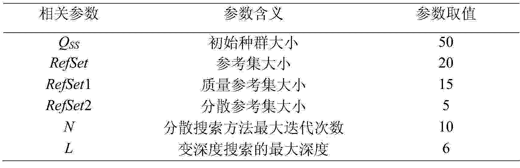 Figure CN103489091AD00141