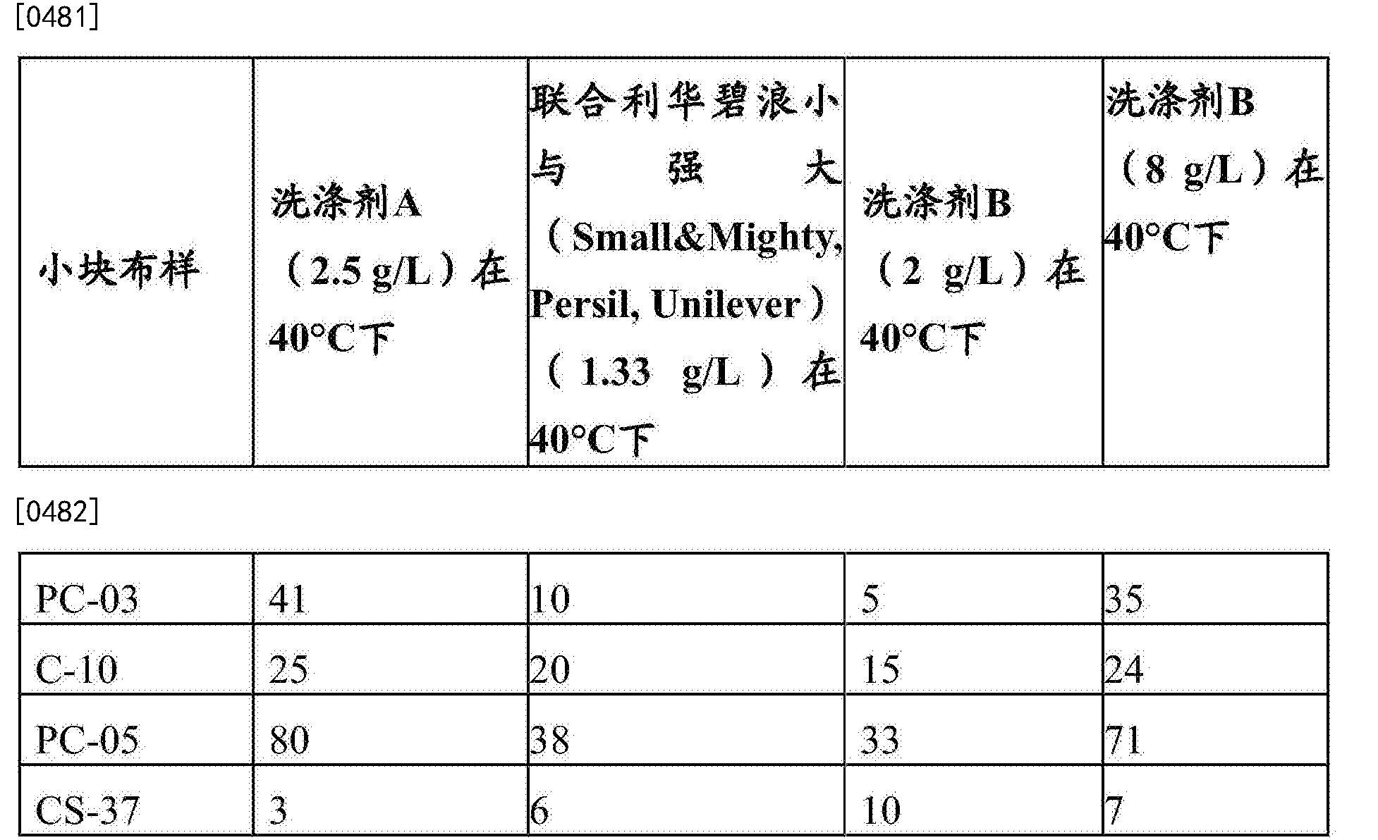Figure CN104271726BD00562