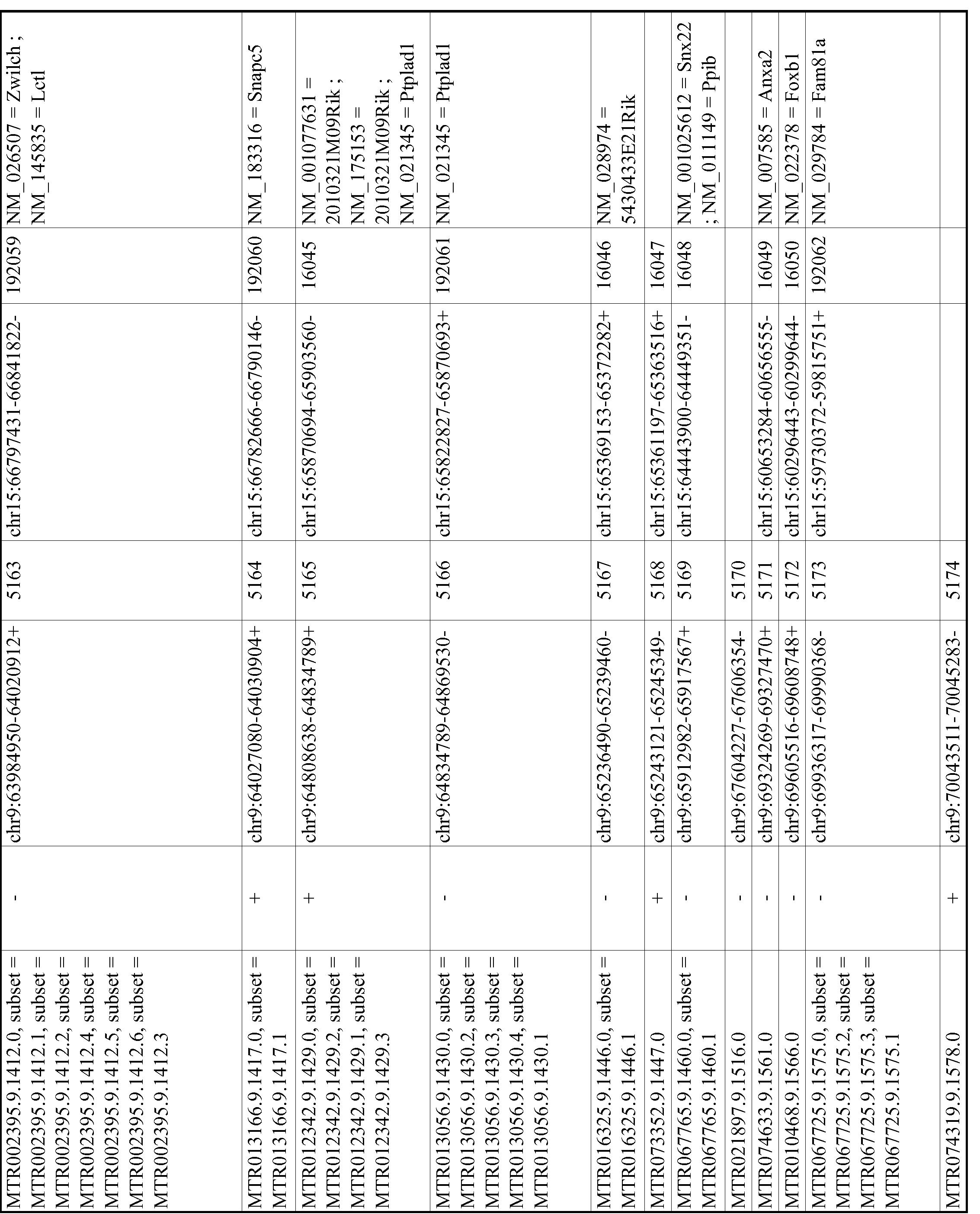 Figure imgf000940_0001