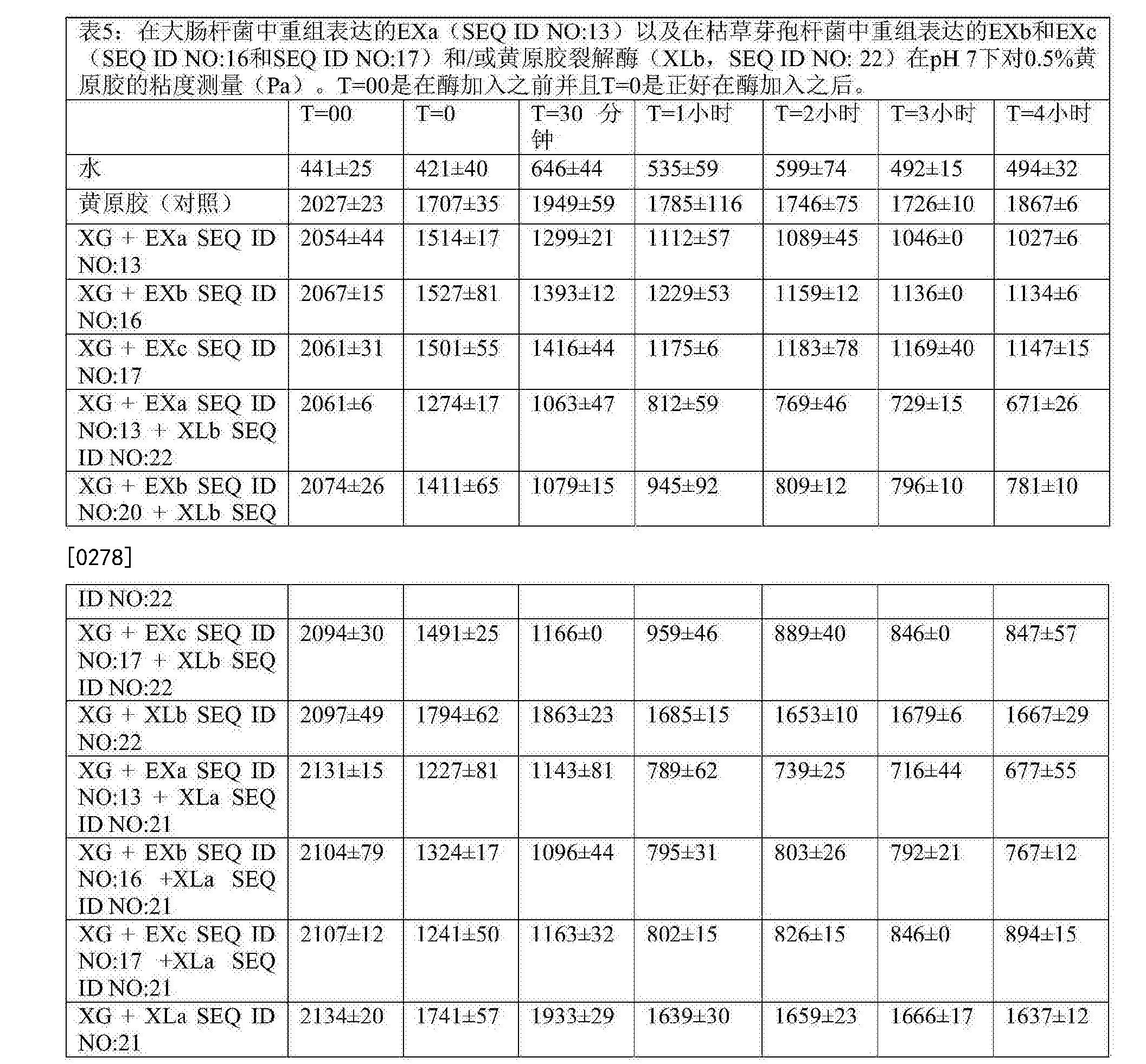 Figure CN108026487AD00321