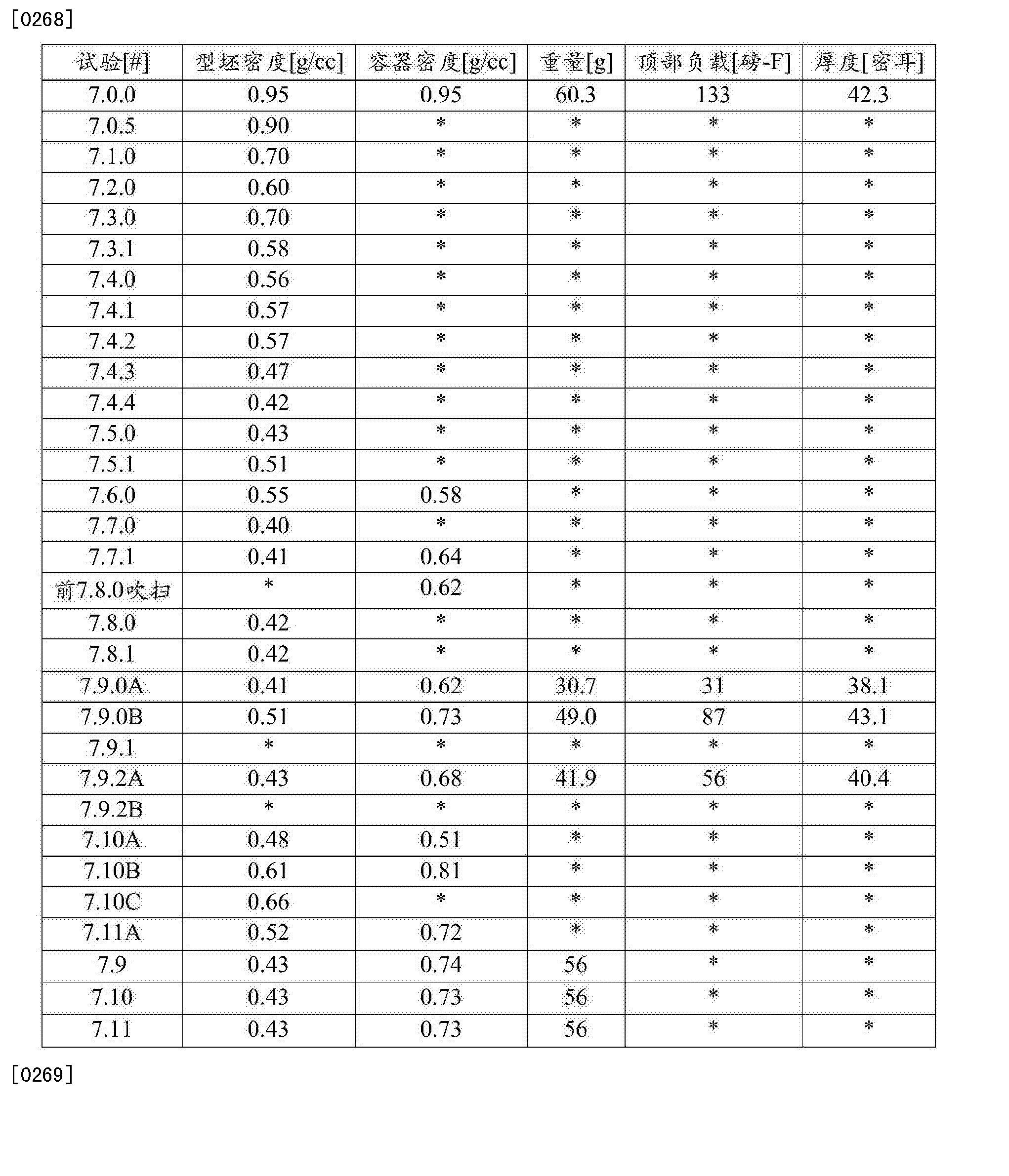 Figure CN105517775AD00351