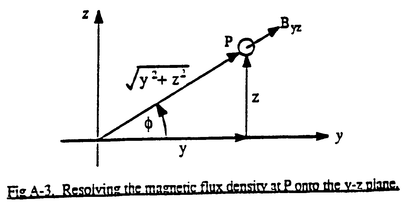 Figure US20070167722A1-20070719-P00003