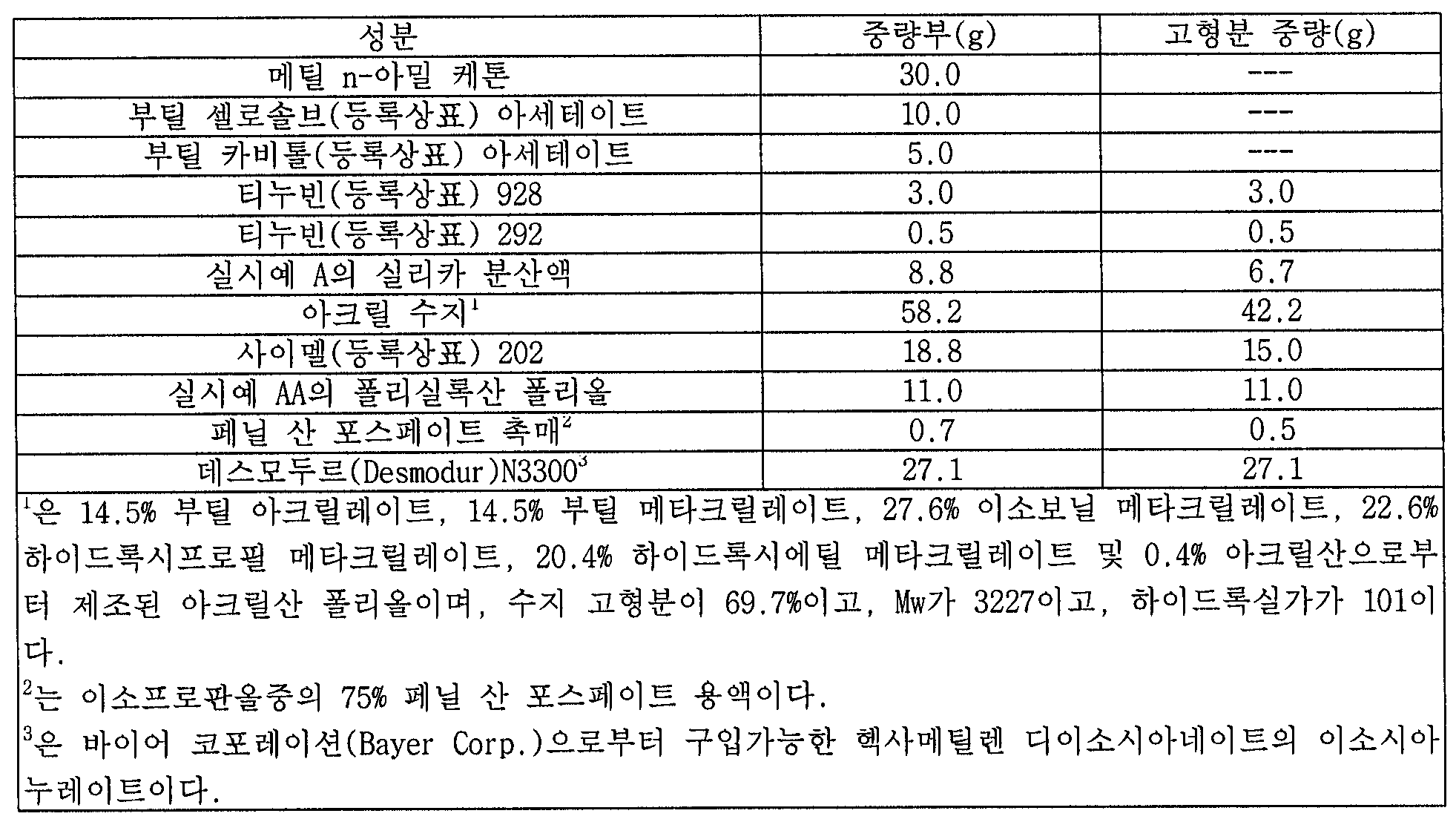 Figure 112004004152066-pct00026