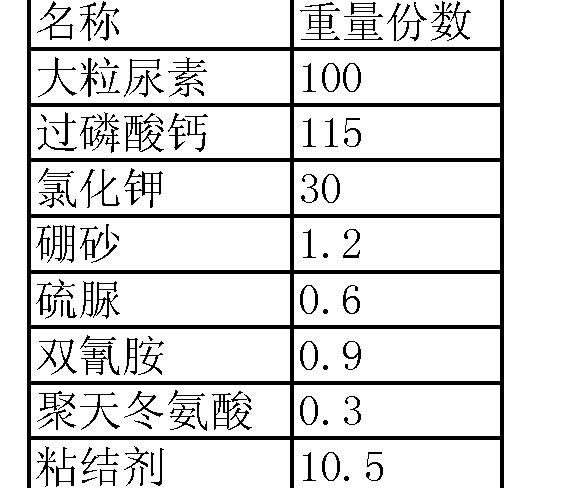 Figure CN102153409AD00054