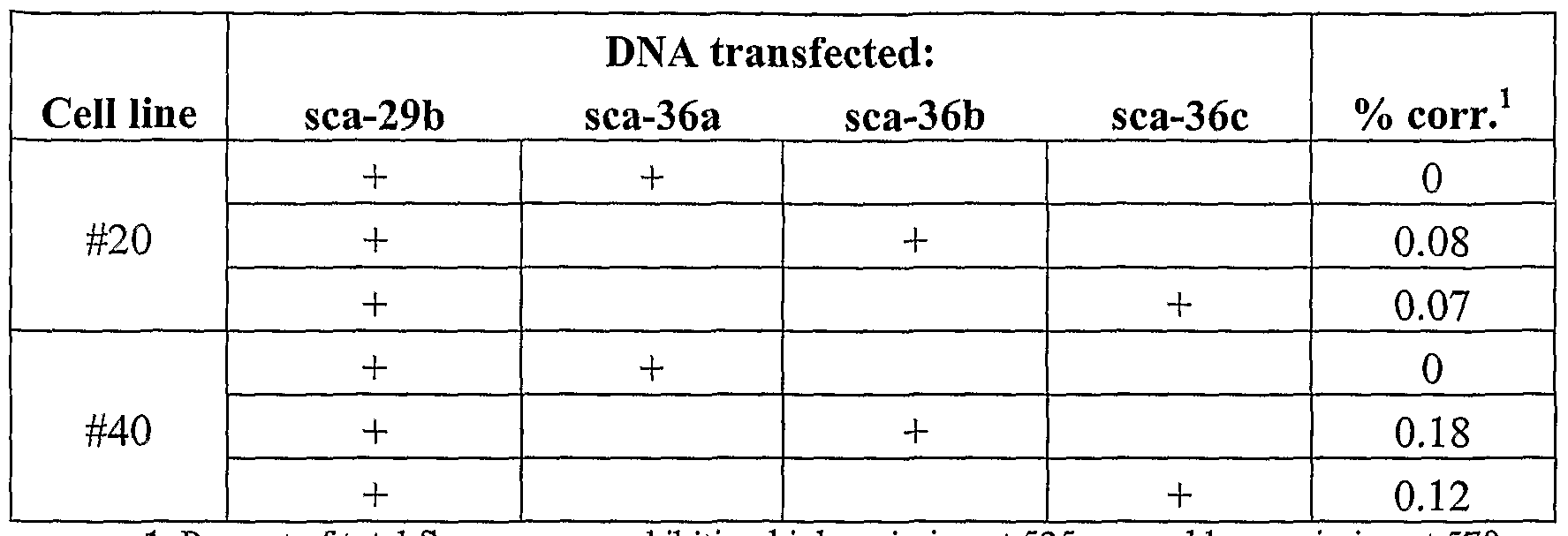 5fa61eb67d0f WO2007014275A2 - Targeted integration and expression of exogenous ...