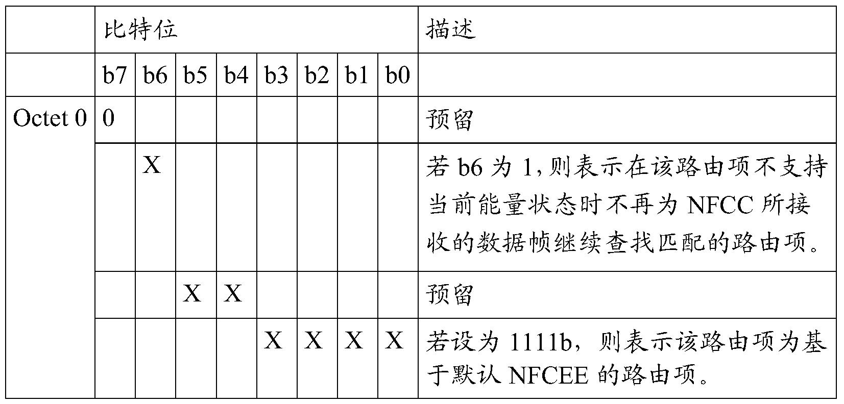 Figure PCTCN2014087999-appb-000009