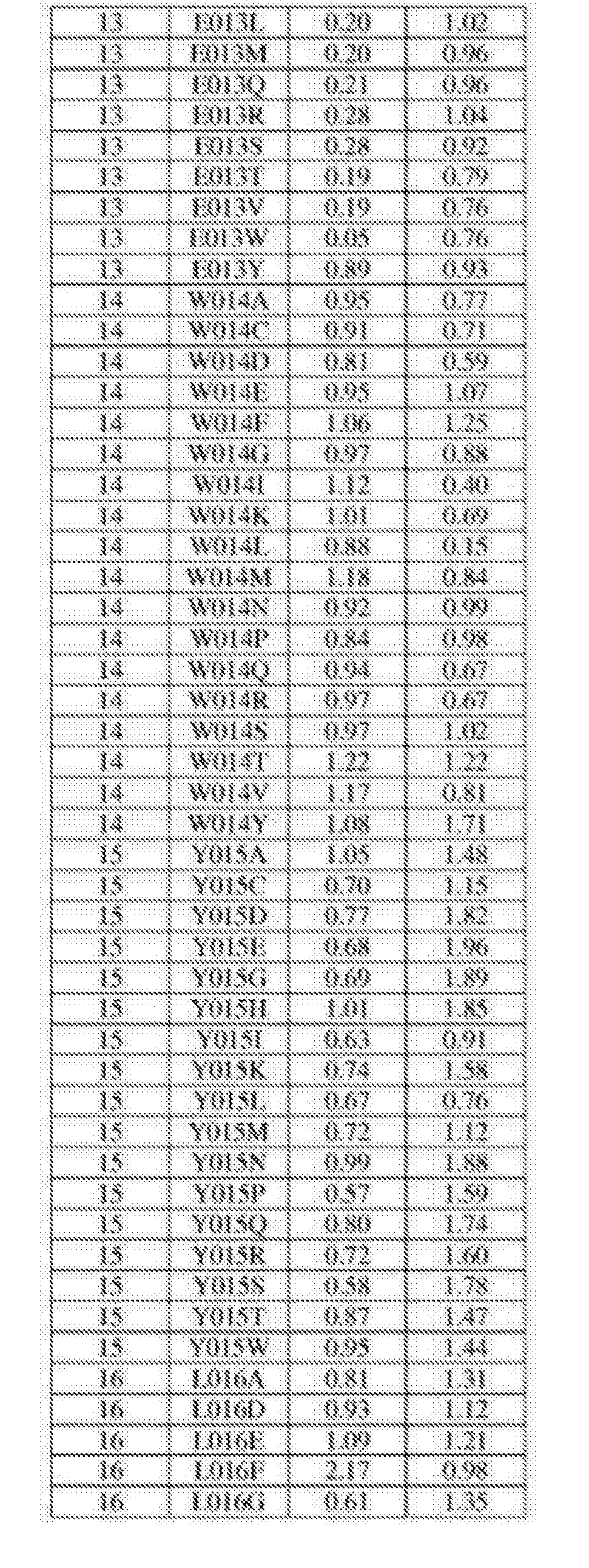 Figure CN105483099AD01841