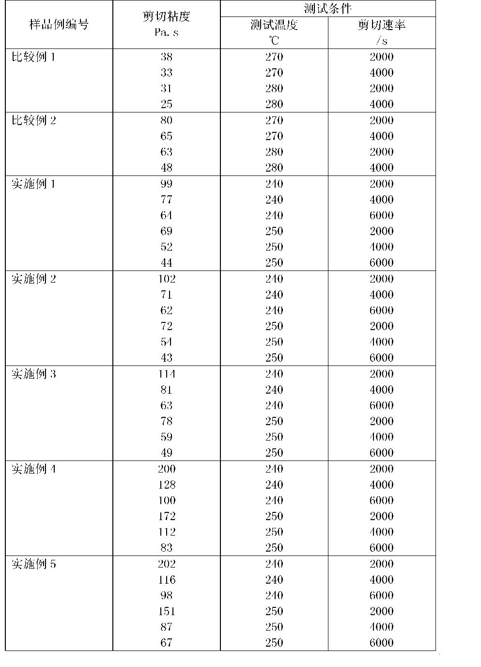 Figure CN102993421BD00071