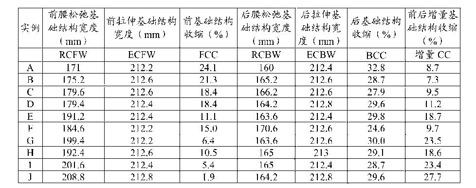 Figure CN103619296BD00171