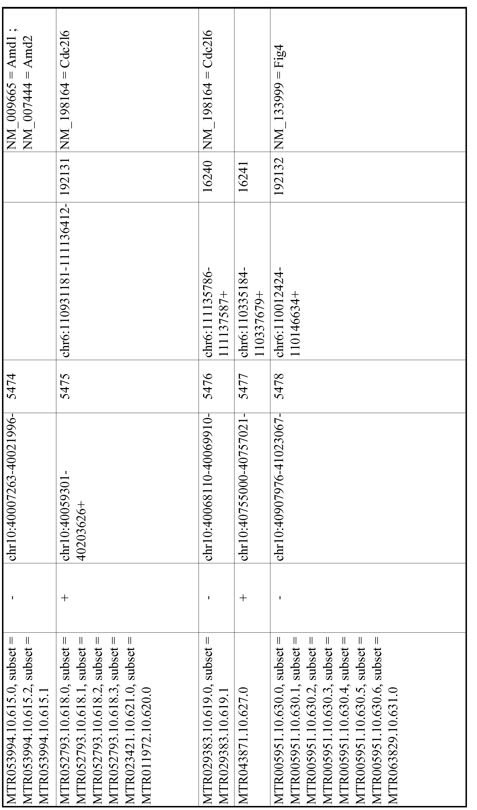 Figure imgf000986_0001