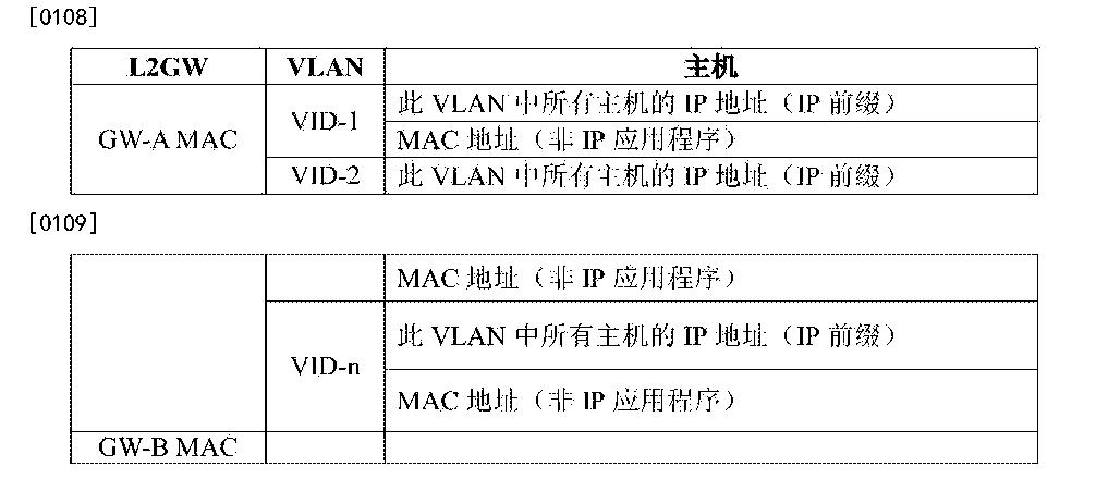 Figure CN103270736BD00151