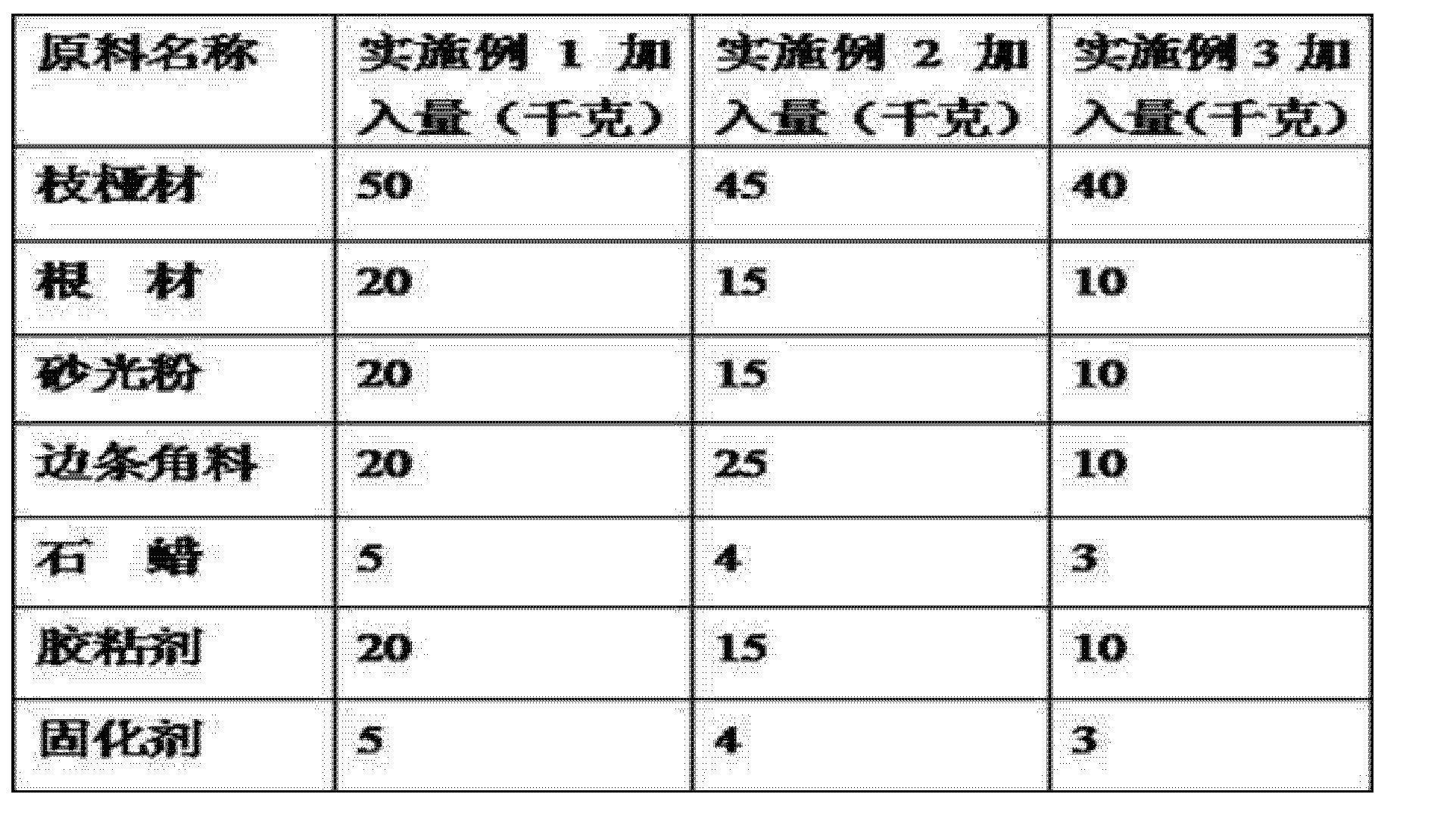 Figure CN103192442BD00051
