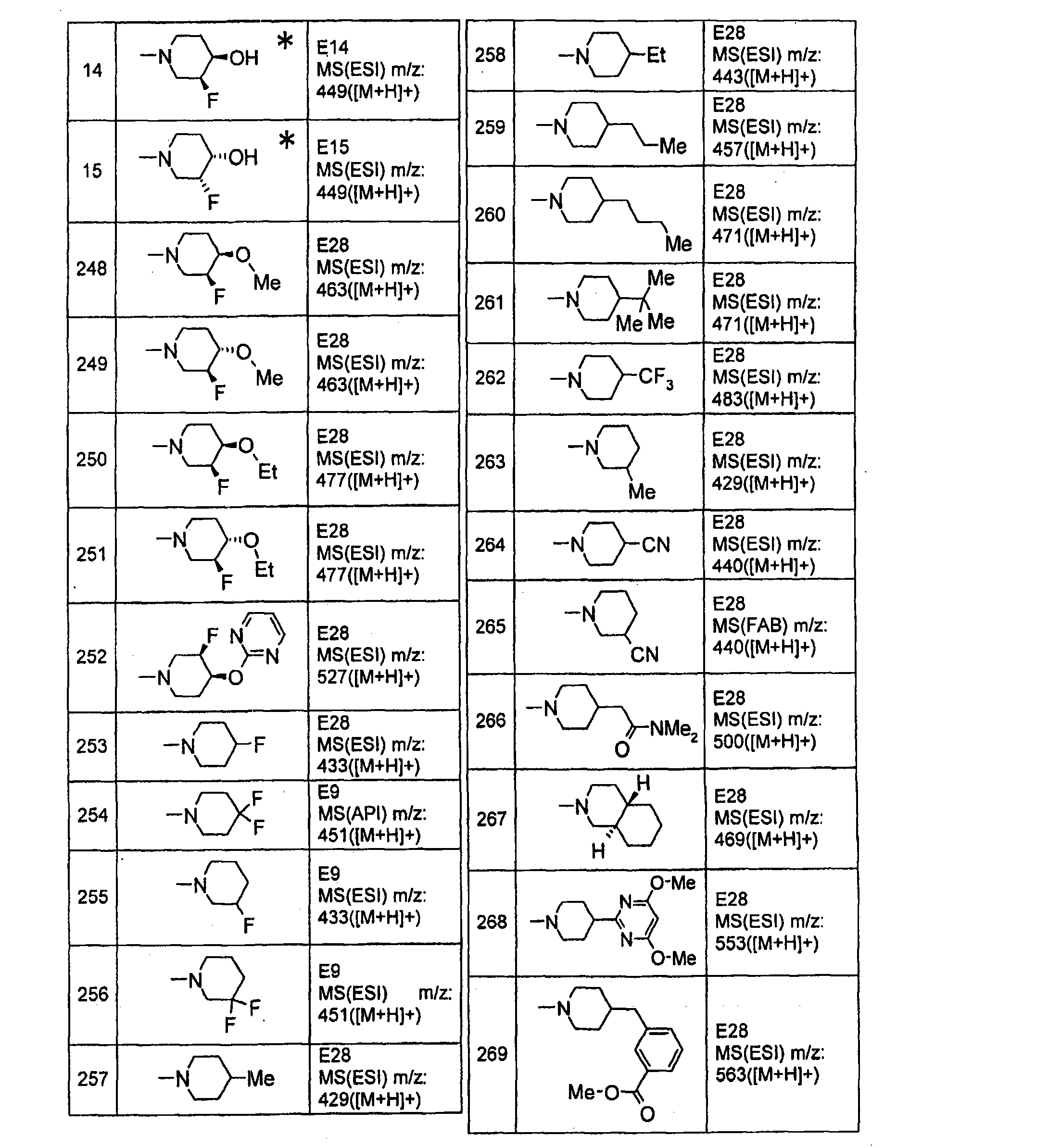 Figure CN101835764BD01181