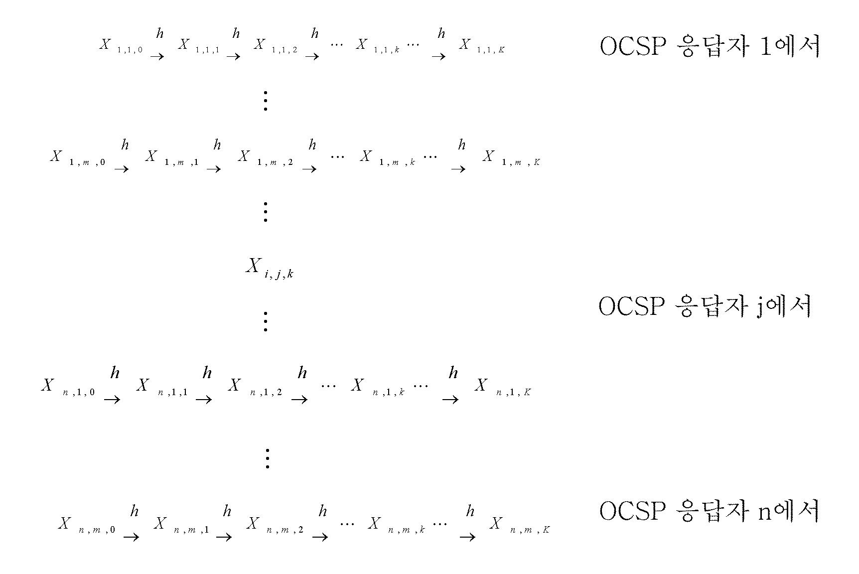 Figure 112005032693787-pat00003