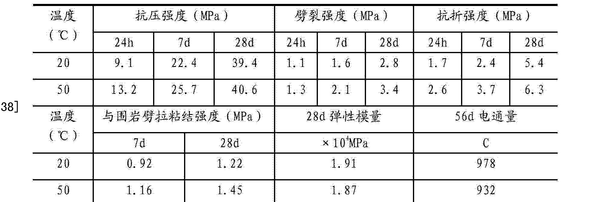 Figure CN102718443BD00053