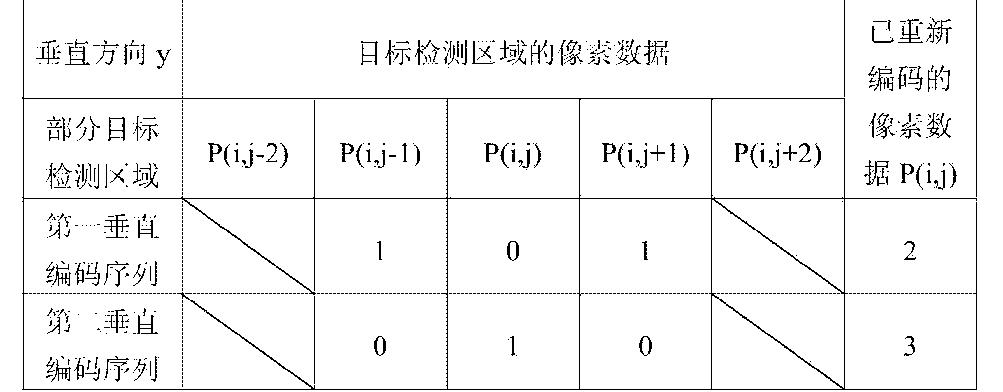 Figure CN105989807AD00111