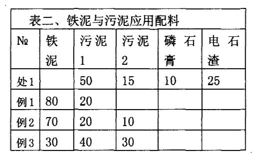 Figure CN101654317BD00052