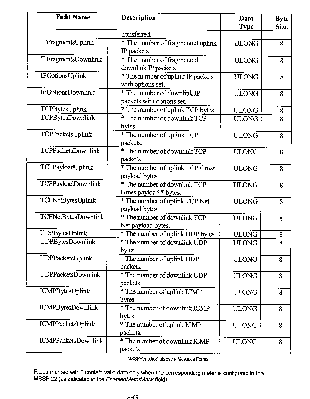 Figure US20030177283A1-20030918-P00069