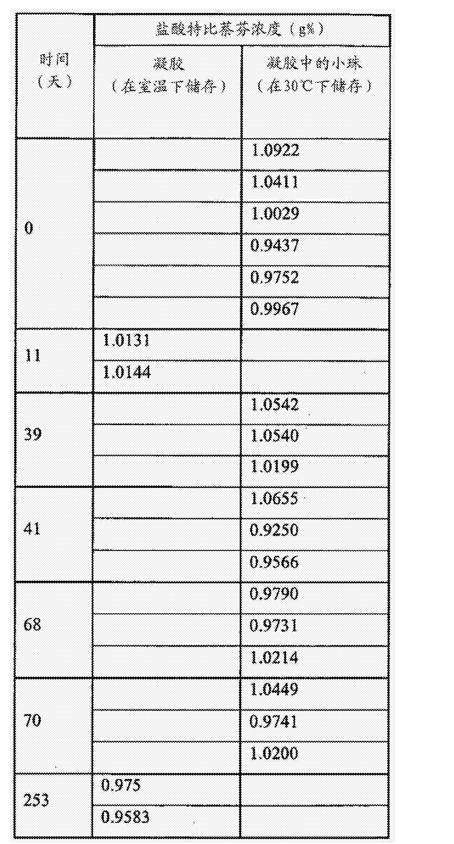 Figure CN105125529AD00161
