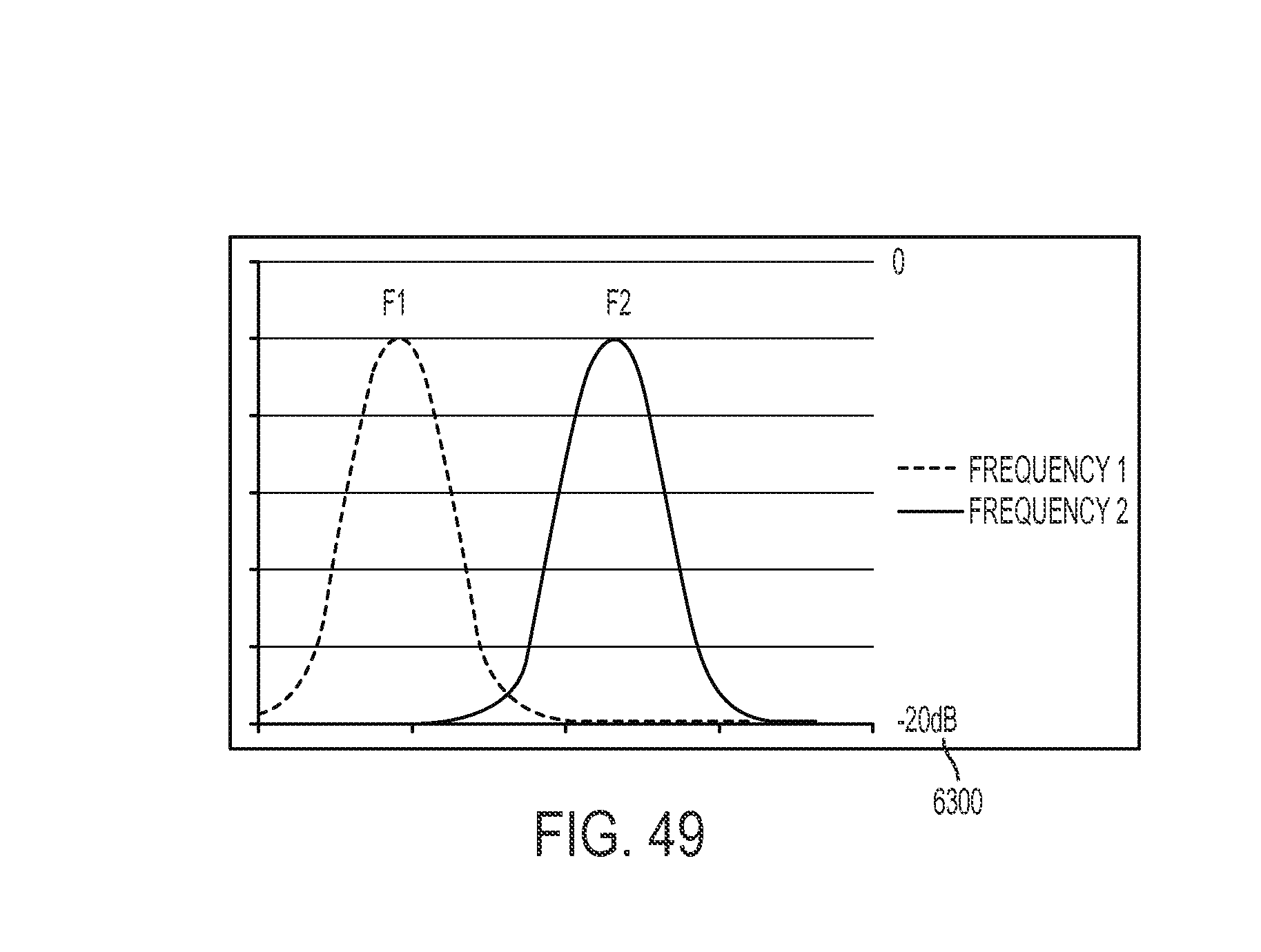 US20160256187A1 - Time dependent evaluation of sensor data