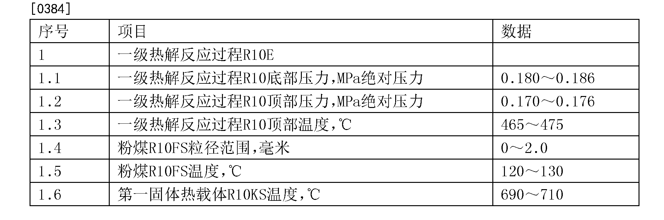 Figure CN107794069AD00362