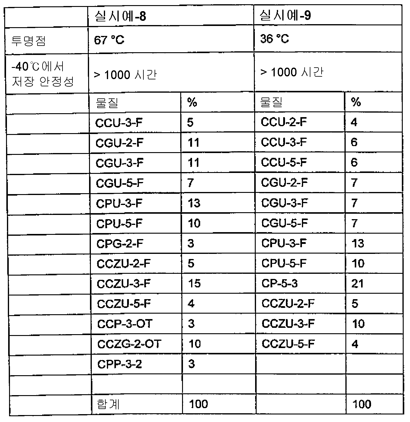 Figure 112013043259540-pct00117