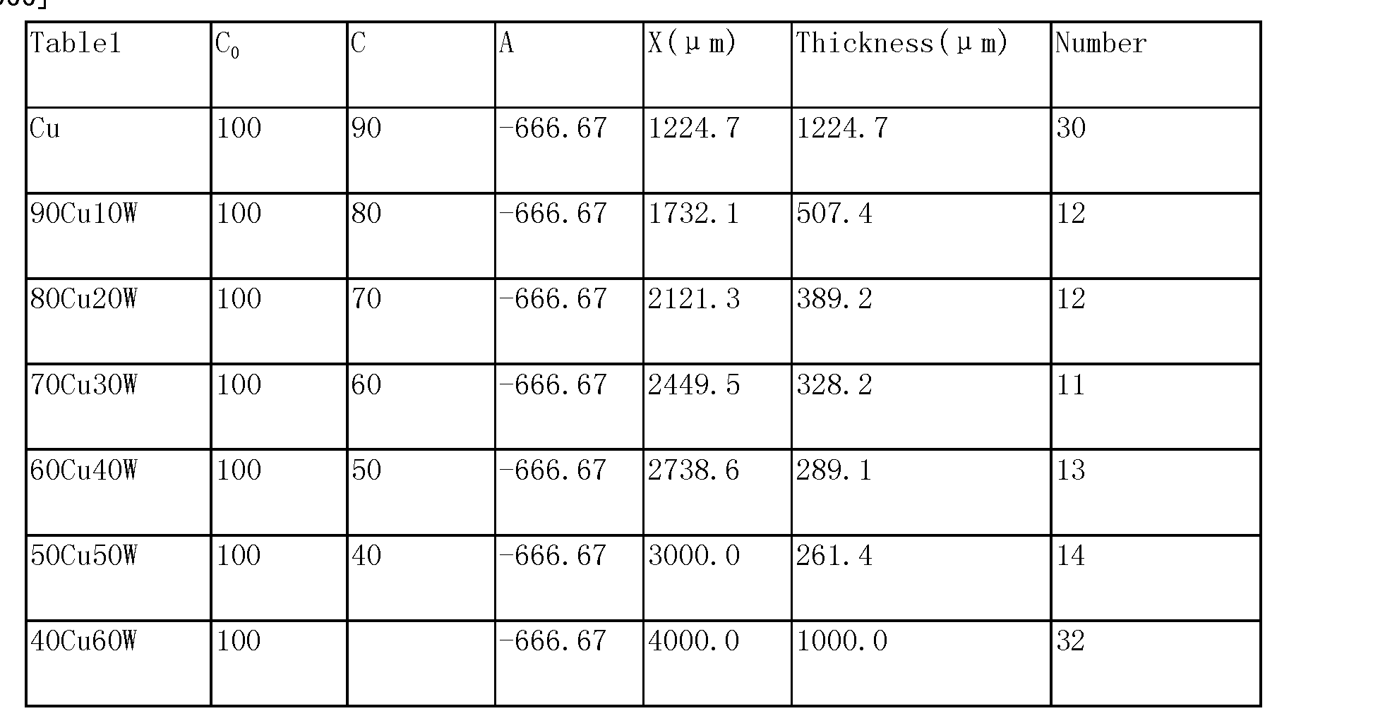 Figure CN103317140AD00081