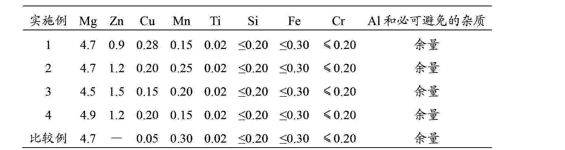 Figure CN103255323AD00121