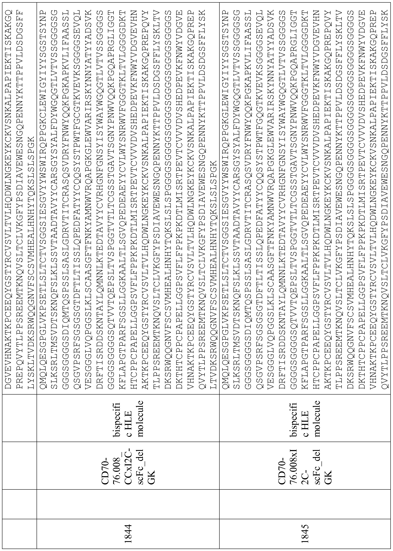 Figure imgf000421_0001