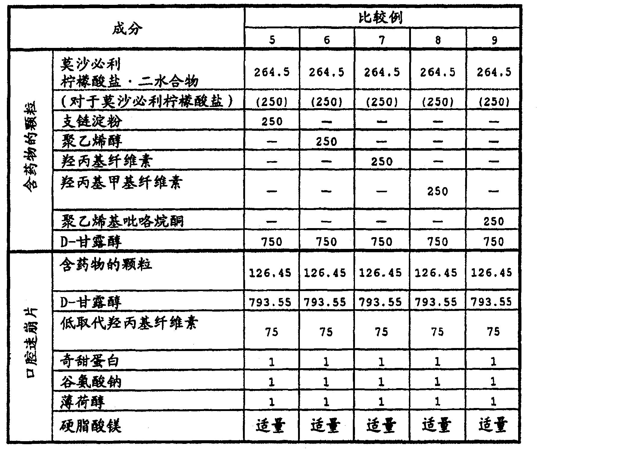 Figure CN1913876BD00181